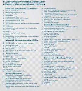 Expodefensa 2019 - Classification EN