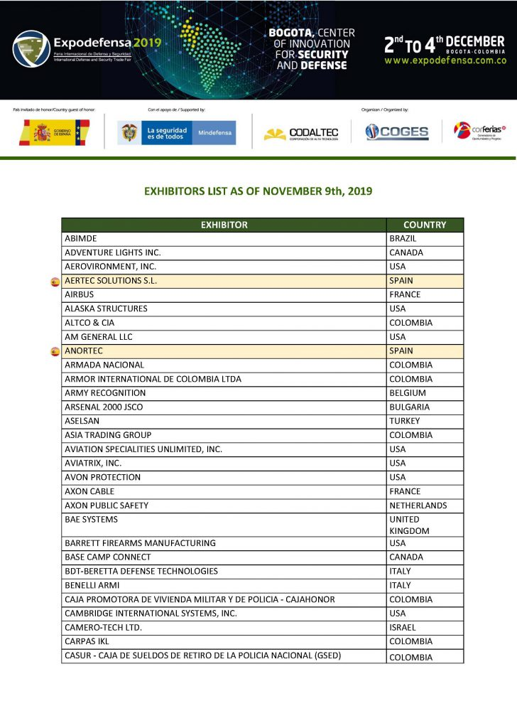 Expodefensa2019_Exhibitors list 191109_Page_1