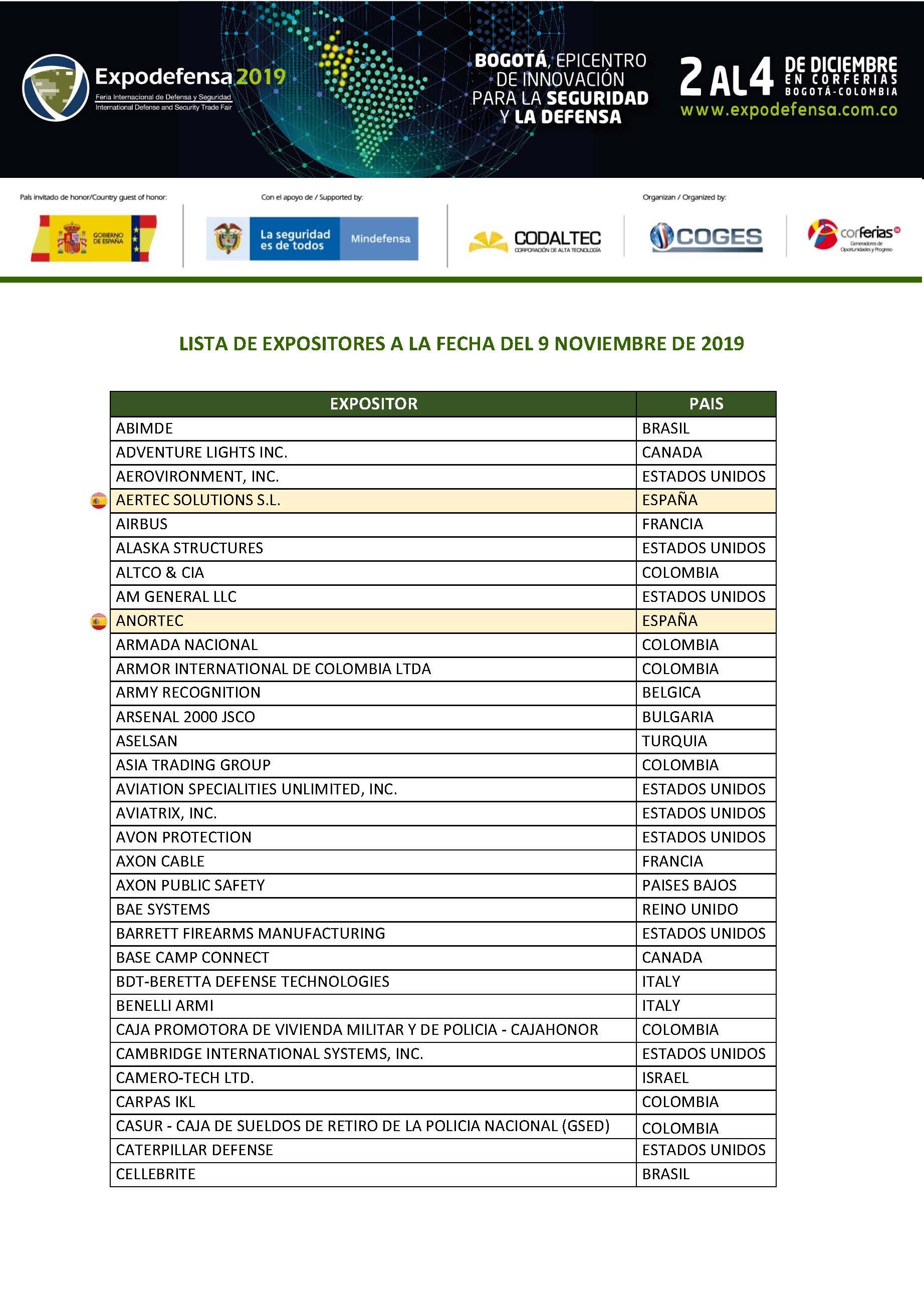 Expodefensa2019_lista de expositores191109_Page_1
