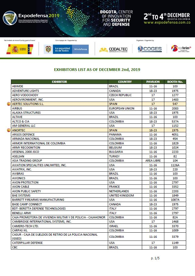 Expodefensa2019_Exhibitors list 191202_Page_1