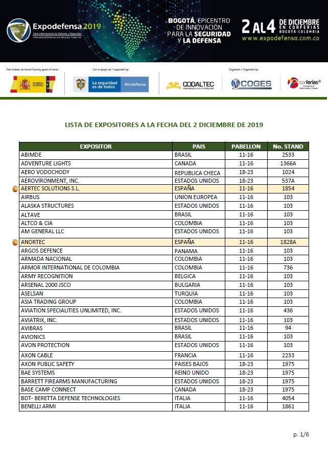 Expodefensa2019_lista de expositores191202_Page_1
